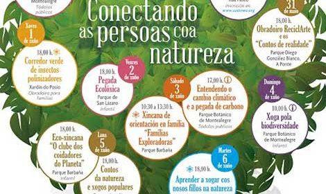 Semana de Medio Ambiente de Ourense (Programa)